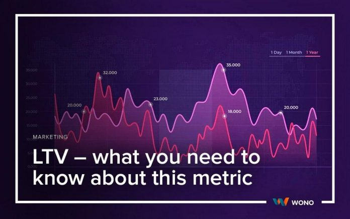 LTV – what you need to know about this metric
